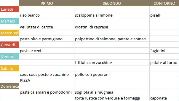 menu-settimanale-3-ottobre