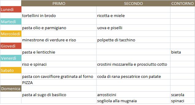menu settimanale febbraio