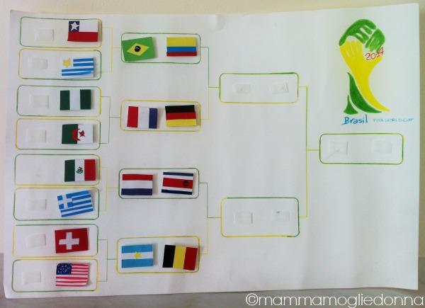 Seguire i mondiali di calcio con i bambini