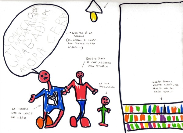 lettura con i bambini