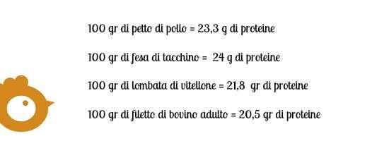 carne rossa vs carne bianca base proteine