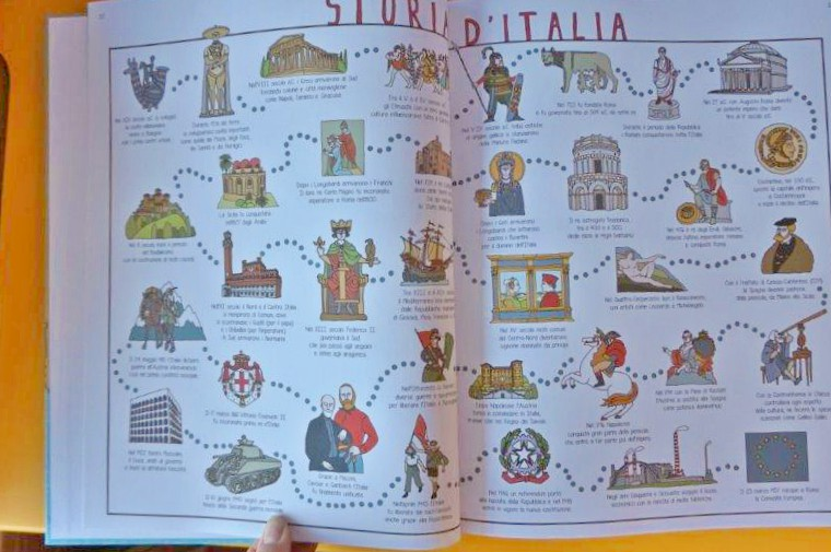 Eccezionale Regioni d'Italia per bambini- scuola elementare | MammaMoglieDonna ES46